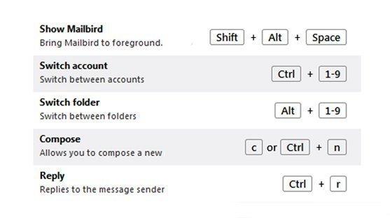 Gestor de correo Mailbird - El mejor para Windows 2