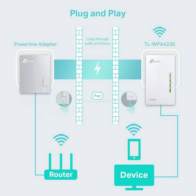 PLC TP-Link TL-WPA4220 - WiFi por Línea Eléctrica 2