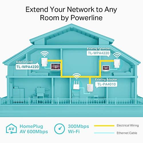 TP-Link TL-WPA4220-1 Adaptadores de Comunicación por Línea Eléctrica (WiFi AV 600 Mbps, PLC con WiFi, Extensor… 5