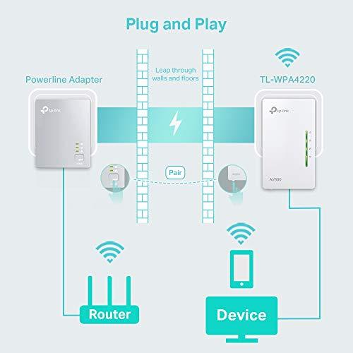 TP-Link TL-WPA4220-1 Adaptadores de Comunicación por Línea Eléctrica (WiFi AV 600 Mbps, PLC con WiFi, Extensor… 6